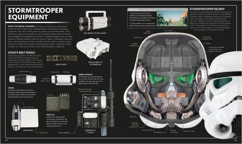 Star Wars The Complete Visual Dictionary 2